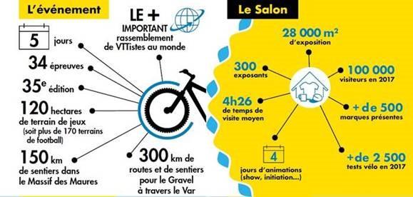 Roc d'Azur 1er événement VTT au monde